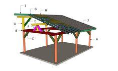 Lean To Carport, Lean To Roof, Carport Plans, Pergola Carport, Backyard Pavilion, Outdoor Pavilion, Backyard Patio, Woodworking Projects Diy, Woodworking Plans