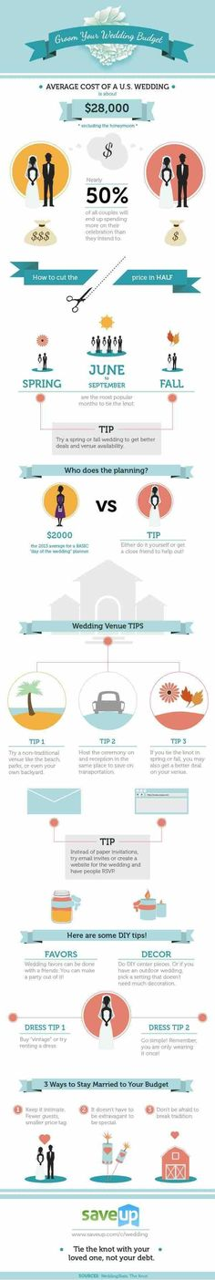 Best Wedding Planning Advice from the Pros Wedding venues, Wedding