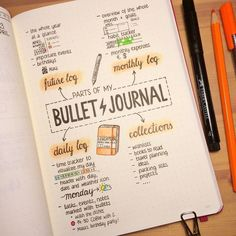 A bullet journal is a mix of a planner and a diary to stay organized. Here are 24 tips and ideas for the perfect bullet journal. Bullet Journal Mise En Page, Bullet Journal Fait, Planner Bullet Journal, Bullet Journal Junkies, Bullet Journal Inspo, Bullet Journal Layout, My Journal, Journal Pages, Bullet Journals