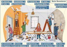 German vocabulary - Beim Renovieren / redecorating