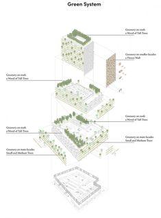 Stefano Boeri Architetti vince il concorso della Municipalità di Utrecht per la costruzione di un nuovo quartiere e porta il Bosco Verticale..