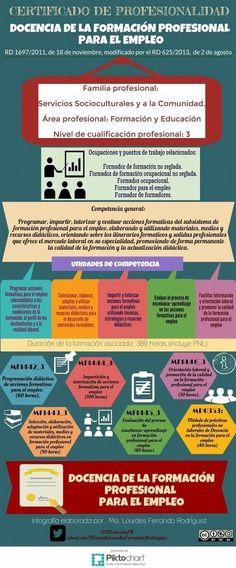 Coevaluar: una mirada complementaria que favorece la participación. | Docencia | De aquì, de allà y de otras partes... | Scoop.it