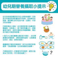 幼兒期營養攝取小提示|孩子擁有良好的飲食習慣👍能使他們攝取充足、均衡的營養🚼父母以身作則👪陪伴孩子養成健康生活型態🏃透過聰明吃、快樂動,教導孩子學習選擇健康飲食🍎