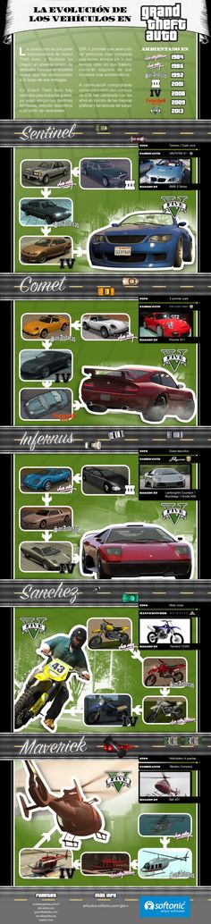 Evolution of vehicles in GTA V Infographic Grand Theft Auto 4, Grand Theft Auto Series, Play Gta 5, Gta Cars, Monster Hunter World, Gta 5 Online, Rockstar Games, Single Player, Videogames
