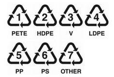 Plastic Numbers To Avoid - BPA Numbers...3,6,7..Found on the bottom of almost all plastics..