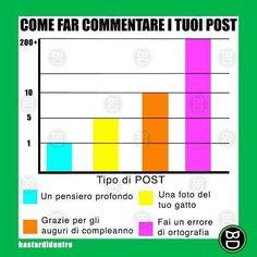 Come ottenere il maggior numero di commenti in un #post #bastardidentro #commento www.bastardidentro.it