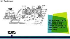 #Parliament2015 Tube - De Montfort parliament