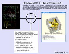 OpenSCAD - The Programmers Solid 3D CAD Modeller