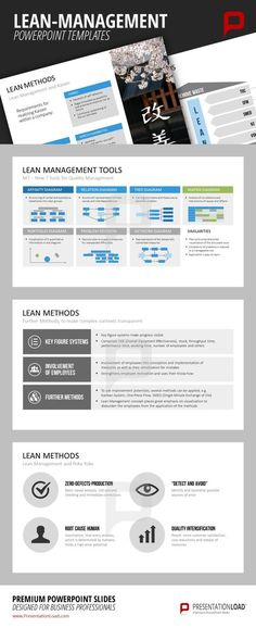 analyzing the benefits of lean manufacturing Not sure what lean can do for your company benefits of lean manufacturing root cause analysis and cross-functional teams are utilized to ensure a problem receives the level of attention it deserves to correct it.