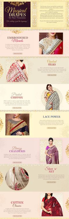 The 7 must have sarees for your bridal trousseau, pick each one of Embroidered, Silk, Chiffon, Lace work, Chanderi, Sheer and Cotton classics from this amazing collection.