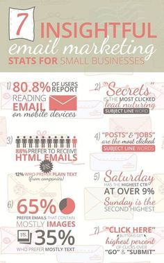 7 Insightful Email Marketing Stats for Small Businesses [Infographic] - Email Marketing - Start your email marketing Now. - 7 Insightful Email Marketing Stats for Small Businesses [Infographic] Email Marketing Campaign, Email Marketing Strategy, Marketing Software, Small Business Marketing, Facebook Marketing, Sales And Marketing, Internet Marketing, Digital Marketing, Marketing Ideas