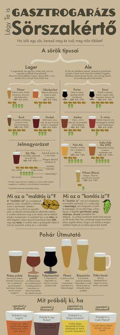 Tudj meg többet kedvenc sörödről! – BeerPorn