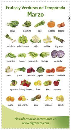 Calendario de frutas y verduras de temporada para #marzo. Haz click en la foto para ir a nuestra web y descargarlo en pdf de alta calidad.