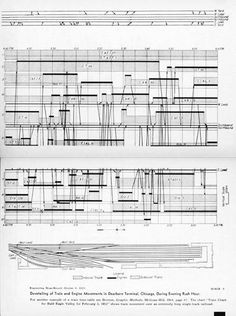 The Music of Trains. Dovetailing of Train and Engine Movements in Dearborn Terminal Chicago, During Evening Rush-hour. Visualisation from Graphic Presentation - Willard Cope Brinton, [1939]