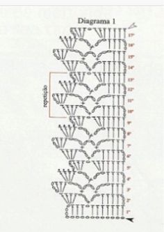 How to Crochet Wave Fan Edging Border Stitch Crochet Boarders, Crochet Edging Patterns, Crochet Lace Edging, Crochet Diagram, Crochet Chart, Lace Patterns, Filet Crochet, Crochet Designs, Crochet Flowers