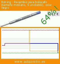 Rotring - Recambio para bolígrafo (tamaño mediano, 5 unidades), color negro (Productos de oficina). Baja 64%! Precio actual 5,41 €, el precio anterior fue de 15,11 €. https://www.adquisitio.es/rotring/recambio-bol%C3%ADgrafo-tama%C3%B1o