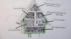 Insektenhotel selbst bauen: Grundstock | Bild: BR/Stefanie Kühn