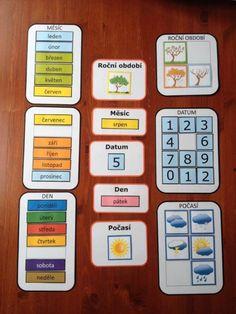 Weather For Kids, Diy And Crafts, Crafts For Kids, Activity Board, Pre School, Preschool Activities, Kids And Parenting, Montessori, Kindergarten