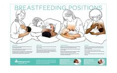 Breastfeeding positions poster