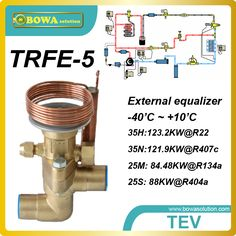 cooling capacity thermostatic expansion valves installed in kinds of heat pump equipments and cold room equipments Refrigeration And Air Conditioning, Cooling Unit, Take Apart, Heat Pump, The Expanse, Bowser, Home Appliances, Bulb, The Unit