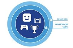 Finally you can add 2-Step Verification to your PlayStation account