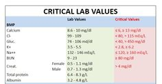 No matter what unit you work on: Peds, Med-surg, Psych, MICU you will need to know laboratory values everyday! This is a must for every nurse working in the United States.