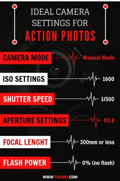 Action Photos: Ideal Camera Settings for Action Photography Photography Subjects photography set subjects