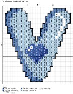 alfabeto blu cuoricioso: V