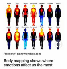 How are you feeling today?☺☹ I don't know exactly how scientifically accurate this is. I just came across it on Pinterest, thought it was interesting, took a screenshot, and decided to share. The article can be viewed at this link: https://ca.news.yahoo.com/blogs/geekquinox/body-mapping-shows-where-emotions-affect-us-most-202557341.html #interesting #bodymapping #emotions #emotion #humanbody #information #research #psychology #humanemotions #infographic #pinterest #feelings