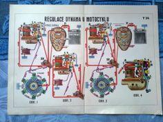 Jawa Pérák - Regulace DYNAMA -starý plánek Jawa 350, Sidecar, Vespa, Cars And Motorcycles, Motorbikes, Africa, Vintage, Electric Circuit, Powerful Quotes