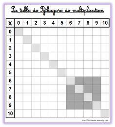 Ceinture calcul ce2 addition soustraction multiplication division ecole maths - Tableau table de multiplication a imprimer ...