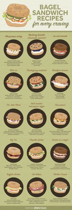 15 Bagel sandwiches that will satisfy any craving! (Yummy Sandwich Recipes) 15 Bagel sandwiches that will satisfy any craving! Beste Burger, Bagel Sandwich, Sandwich Menu, Think Food, Wrap Sandwiches, Dinner Sandwiches, Breakfast Sandwiches, Breakfast Bagel, Sandwiches On A Bagel