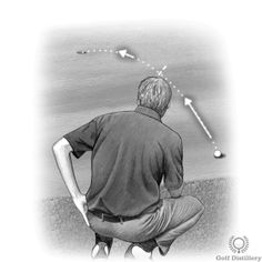 Reading Putting Greens - Putts will break more in the second half where the ball speed is slower Golf Green, Putting Tips, Putt Putt, Golf Lessons, Golf Tips, Golf Ball, Improve Yourself, Game, Reading