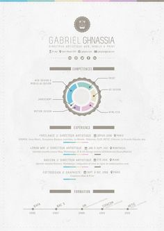 Color coding:This is a really smart way to show what skills you used in your job>>Gabriel Ghnassia