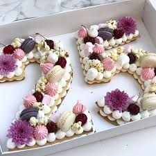 Astounding Image Result For Birthday Cake For 80Th Numbers Flowers And Personalised Birthday Cards Akebfashionlily Jamesorg