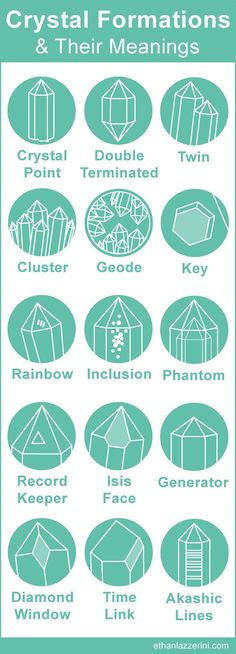 Crystal Formations Chart: Discover Their Meanings and Crystal Healing Properties