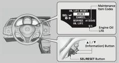 2015 Honda CR-Z Maintenance Light Reset - http://oilreset.com/2015-honda-cr-z-maintenance-light-reset/
