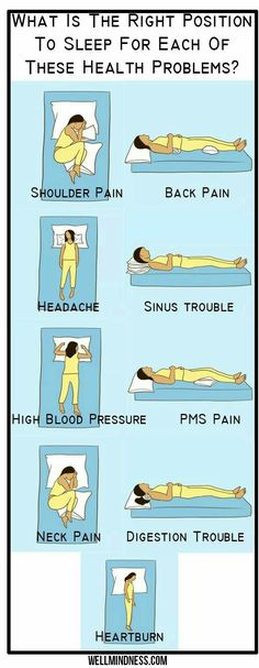 The right positions to sleep in to help alleviate different types of pain - neck pain relief, back pain or shoulder pain, headaches or stomach troubles Health And Fitness Articles, Health And Nutrition, Health And Wellness, Health Care, Health Fitness, Fitness Women, Health Quiz, Face Health, Health Yoga