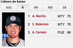 Agustin Murillo liderea el departamento de carreras anotadas en la temporada 2014, Chris Roberson se encuentra en la 2da posición.