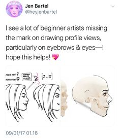 Eyes. Anatomy. Angles. Perspective profile view quarter view side view 3/4