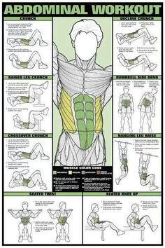 Ab workout -  This is super!!