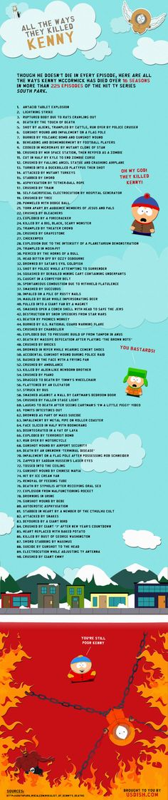 This list compiles all the different ways Kenny met his demise on 225-plus South Park episodes. #geek #southpark