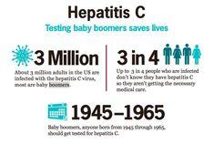 Hepatitis-C-by-the-numbers-600x403.jpg 600×403 pixels