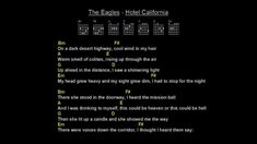 The Eagles - Hotel California (Backing Track-Guitar Chords-Lyrics)