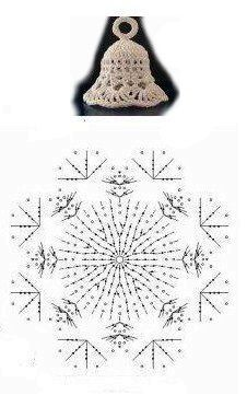Luty Artes Crochet: Sinos natalinos em crochê + Gráficos. Crochet Christmas Decorations, Crochet Decoration, Christmas Crochet Patterns, Crochet Ornaments, Holiday Crochet, Crochet Snowflakes, Christmas Crafts, Crochet Diy, Crochet Tree