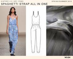 Fashion Studio Magazine: WGSN TREND FORECAST - SS 2015