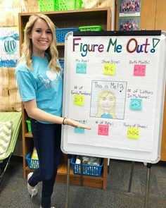 day of school solve equations! Can YOU Figure Me Out? Hands down, this is my favorite end of the year math project! ✨ Students start out by thinking of a bunch of… Future Classroom, School Classroom, Classroom Activities, Classroom Ideas, 4th Grade Classroom Setup, Math Classroom Decorations, Math Projects, Math Crafts, 4th Grade Math