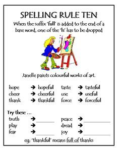 Spelling Rules posters and resources for Australian Curriculum Phonics Rules, Spelling Rules, Grade Spelling, Spelling Bee, Spelling Activities, Grammar Rules, Spelling And Grammar, Plural Rules, Listening Activities
