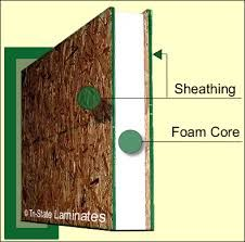 All About Structurally Insulated Panels (SIPs) Sip House, Sips Panels, Structural Insulated Panels, Timber Frame Homes, Steel House, Diy Camper, Building A House, Building Ideas, Prefab