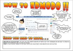 Educational Technology and Mobile Learning: A Useful Edmodo Cheat Sheet for Teachers